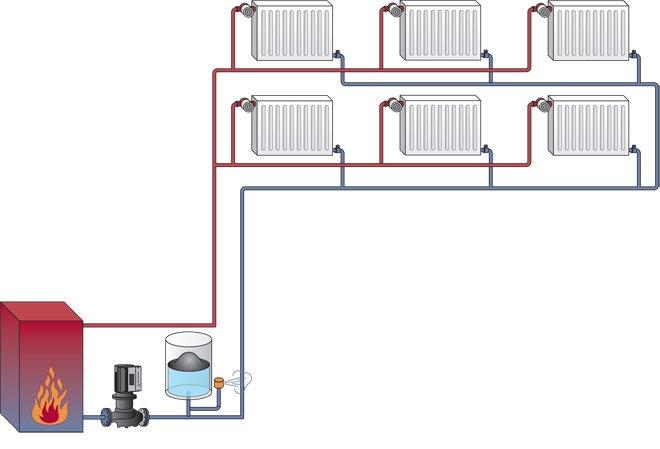 Двухтрубная разводка отопления