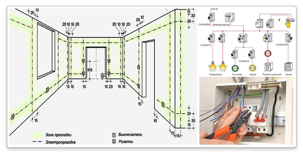 электропроводка в квартире - схемы и правила