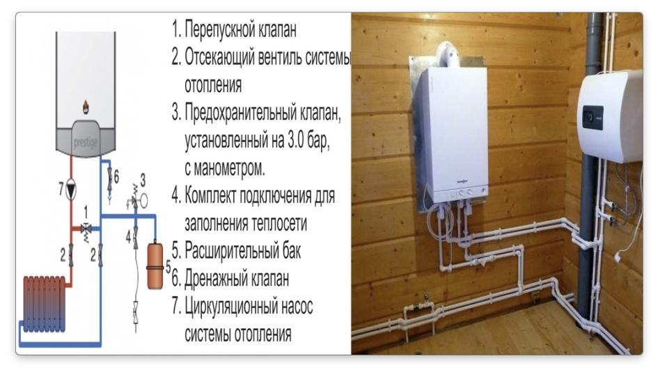 установка газового котла схема подключения
