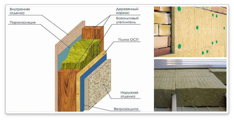установка базальтового утеплителя