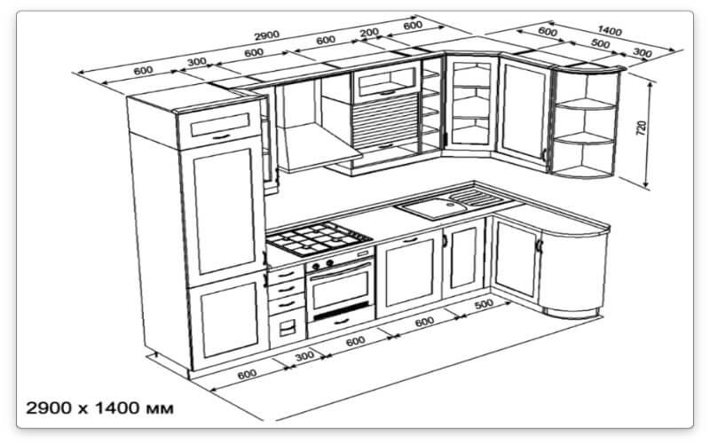 стандарты размеров кухонных шкафов