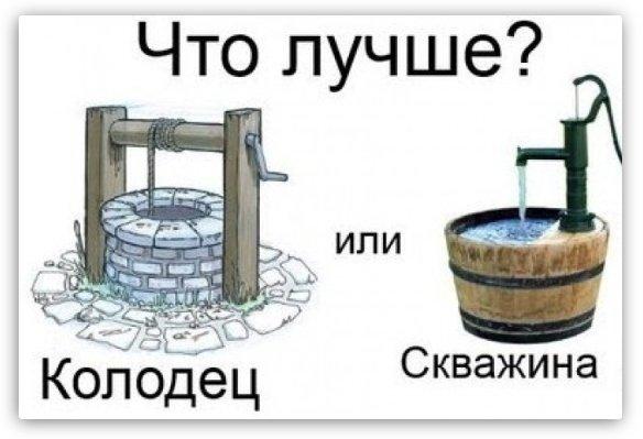 Скважина или колодец