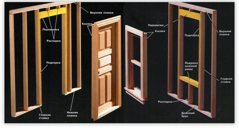 двери в бытовку