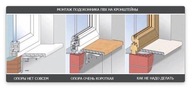 схема установки пластикового подоконника