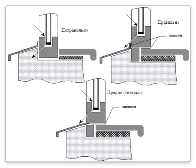 ошибки установки пластикового подоконника