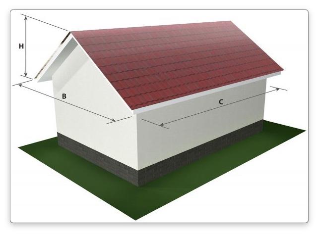 рассчет площади крыши дома