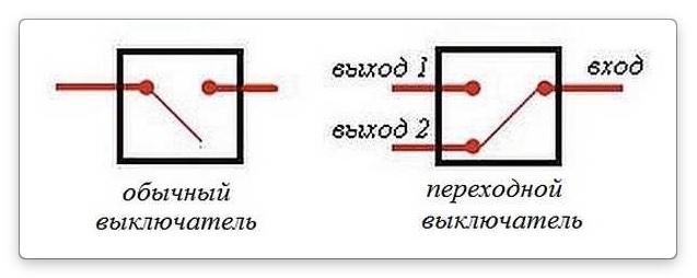Схема проходной выключатель