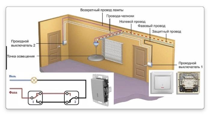 Разводкапроводов на проходном выключателе