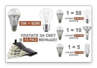 светодиодные лампы потребление