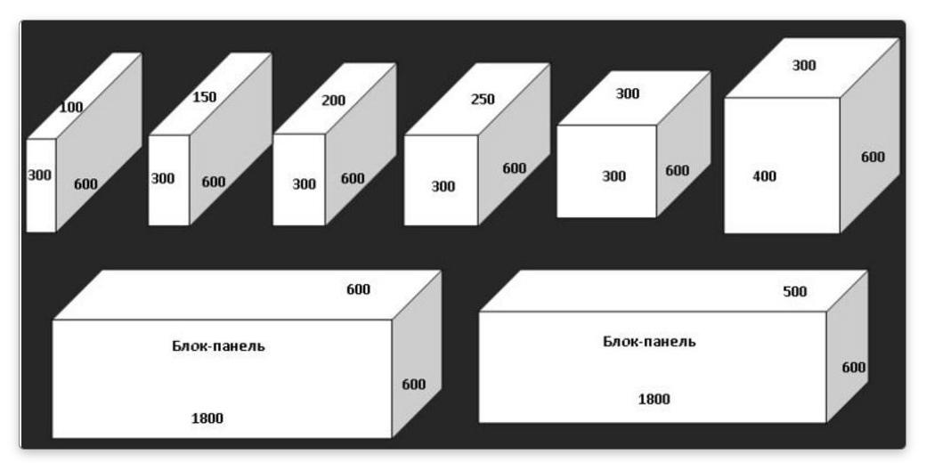Пенобетонные блоки: размеры
