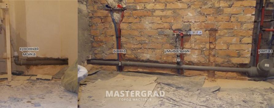 расположение и устройство канализации