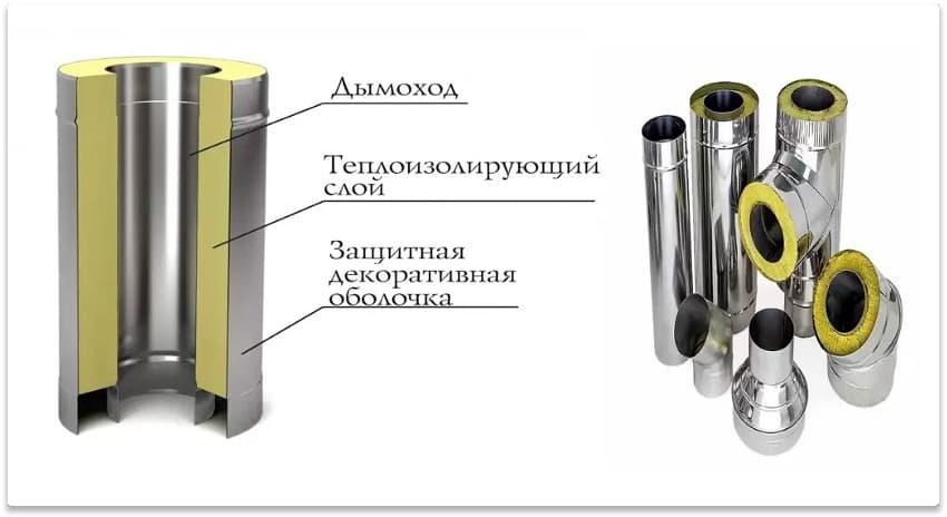 Вытяжка для газового котла из металла