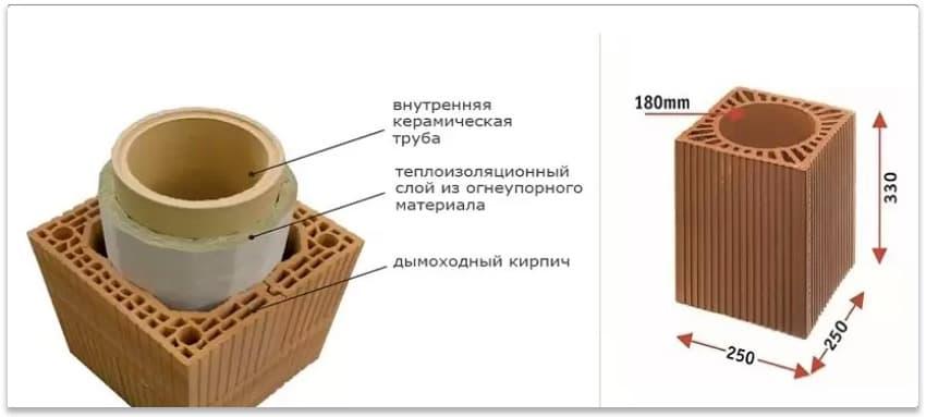 Вытяжка для газового котла керамическая